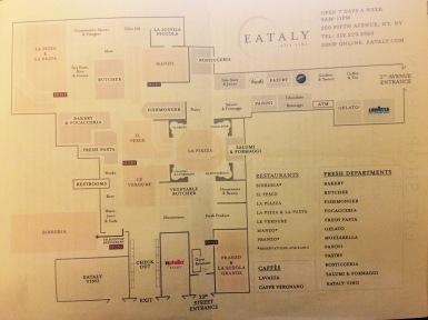 Eataly Mapa