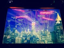 El mapa de las alturas